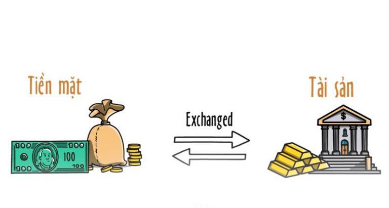 Dòng tiền lớn từ các nhà đầu tư